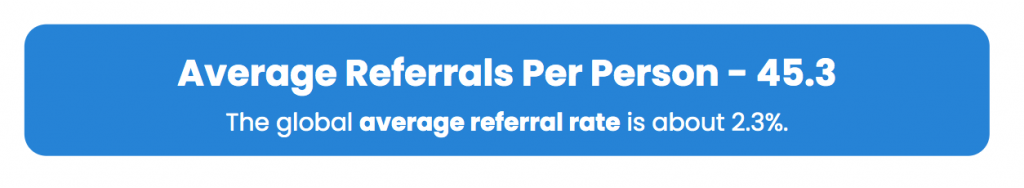 referral program statistic